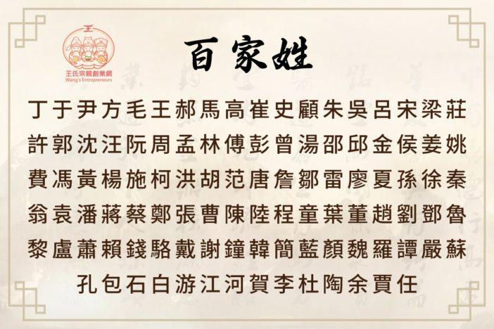 99.9%中国人不知道自己姓氏正确的英文翻译!